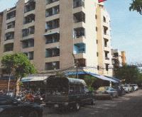 คอนโดหลุดจำนอง ธ.ธนาคารอาคารสงเคราะห์ นนทบุรี ปากเกร็ด ปากเกร็ด(บ้านวัดบ่อ)