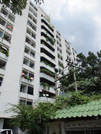 ห้องชุดหลุดจำนอง ธ.ธนาคารกรุงศรีอยุธยา จังหวัดนนทบุรี ปากเกร็ด ปากเกร็ด(บ้านวัดบ่อ)